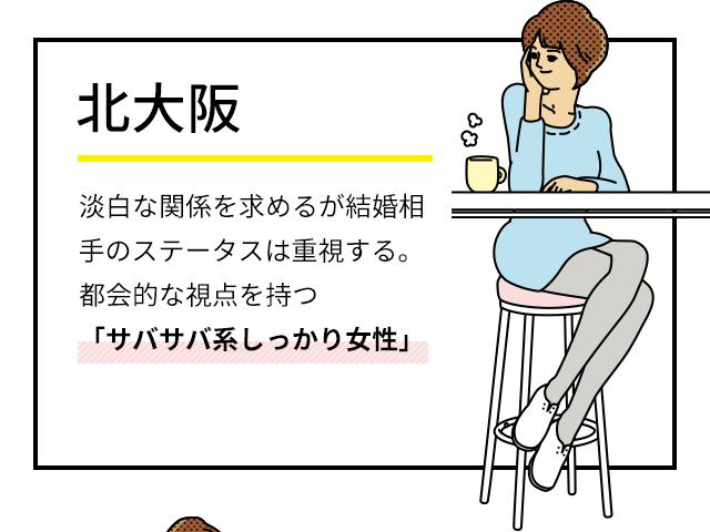 北大阪 淡白な関係を求めるが結婚相手のステータスは重視する。都会的な視点を持つ「サバサバ系しっかり女性」