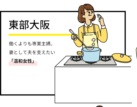 東部大阪 働くよりも専業主婦。妻として夫を支えたい「温和女性」