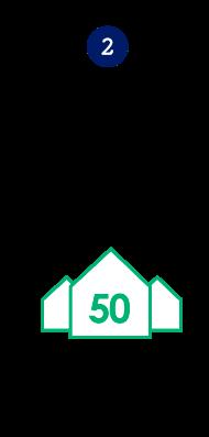 POINT.2 全国50店舗は業界最多