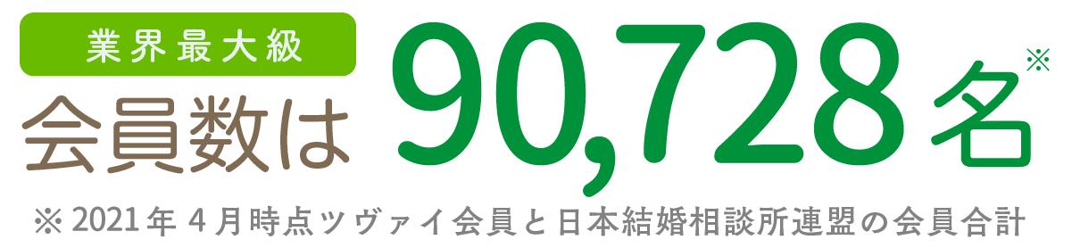 業界最大!会員数は91,961名