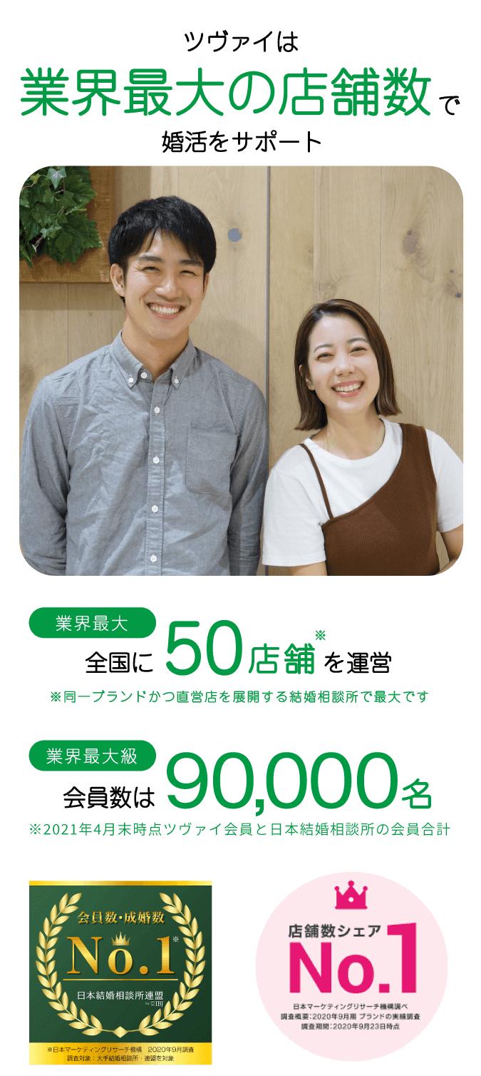 ツヴァイは業界最大の店舗数で婚活をサポート