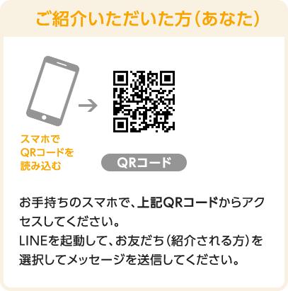 ご紹介いただいた方(あなた) お手持ちのスマホで、上記QRコードからアクセスしてください。LINEを起動して、お友だち(紹介される方)を選択してメッセージを送信してください。